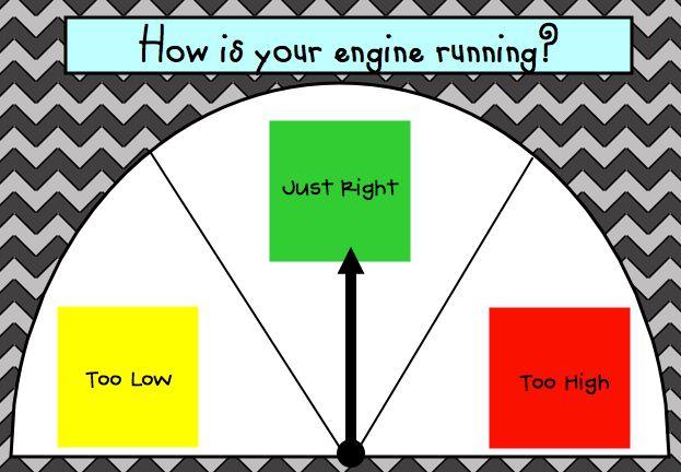 """Have you heard of the Alert Program®? It helps kids become more self-aware and gives them the tools they need in order to regulate their bodies. Make a meter for your child's engine, and ask them, """"how is your engine running?"""" Here is a very basic overview: """"too low"""" means they are tired or bored, """"too high"""" means they are excited or too silly, and if they are in the """"just right"""" zone that means they are in control of their body and ready to listen and learn! #classroommanagement #selfre"""