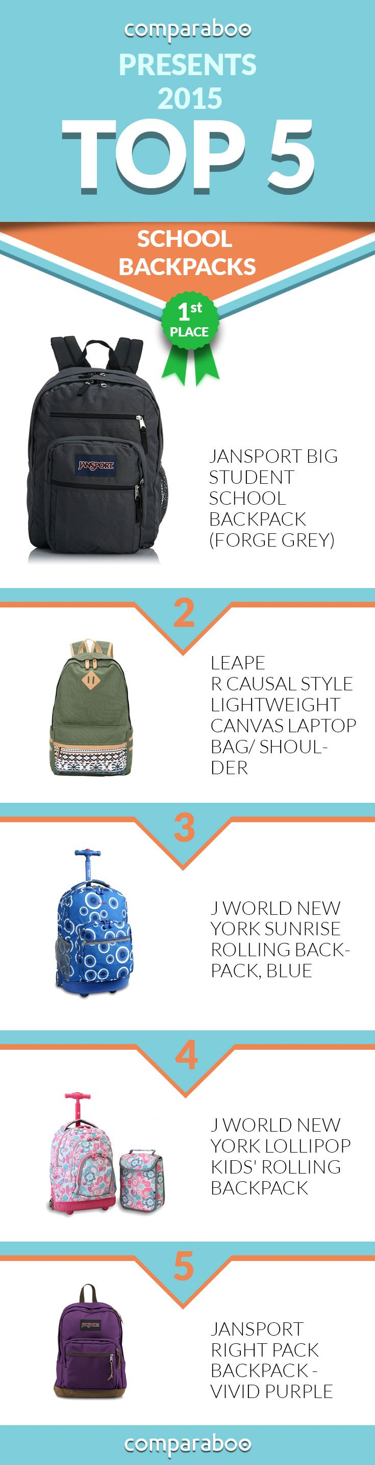 Check out the Best School Backpacks from Comparaboo. #Backtoschool