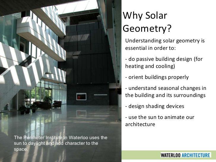 Understanding Solar Geometry Is Essential In Order To Do