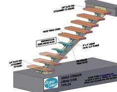 Resultado de imagen de interior single tread metal stairs