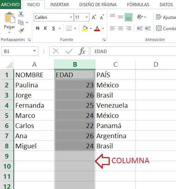 Aprende A Usar Excel Hojas De Cálculo Trucos De Excel Informatica Y Computacion