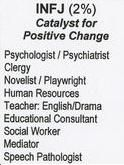 INFJ Careers - Catalyst for Positive Change