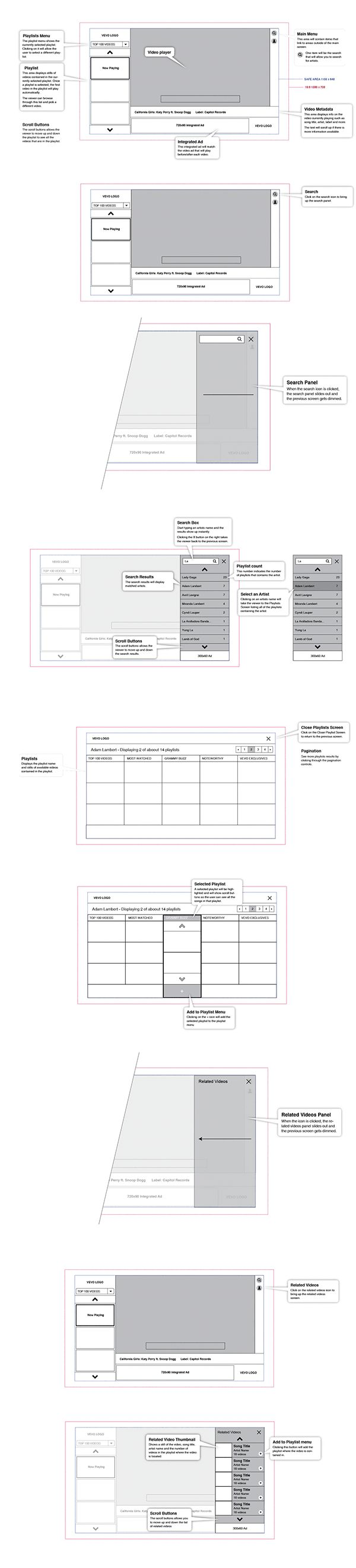 Wireframe example - illustrating range of features and functions