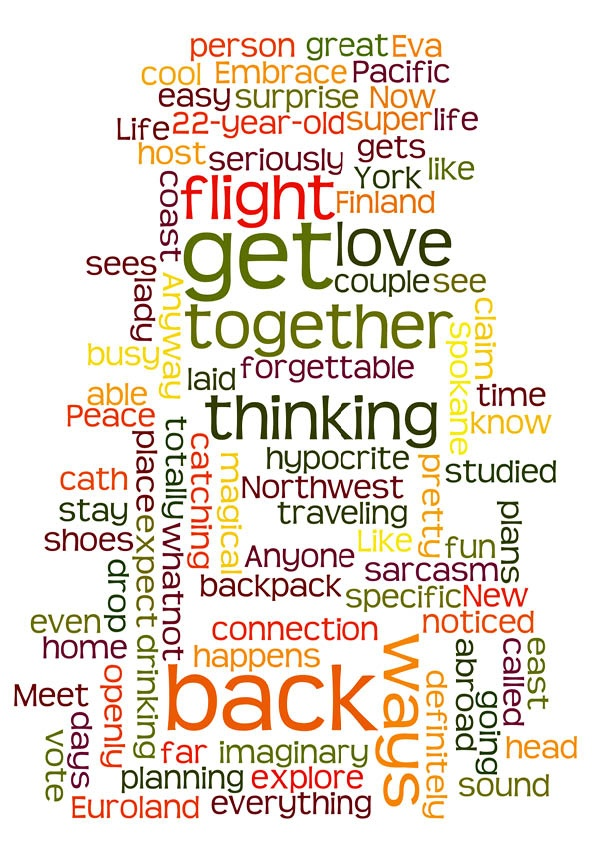 """As Shirky says, online interaction sometimes gets its true value in face-to-face interaction, a lot like CouchSurfing. It combines people and their resources. This is a wordle I created from a couchsurfing request I sent last summer, great experiences! What is interesting is how big and how centered the word """"together"""" is!"""