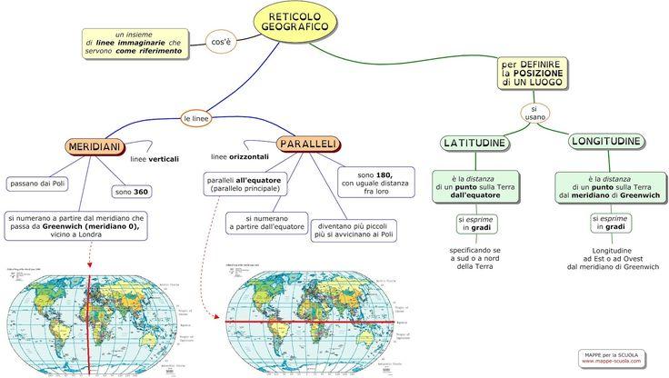 Mappa concettuale su  MERIDIANI e PARALLELI , sul RETICOLO GEOGRAFICO , la longitudine e la latitudine...        STAMPARE LA MAPPA: 1) Cli...