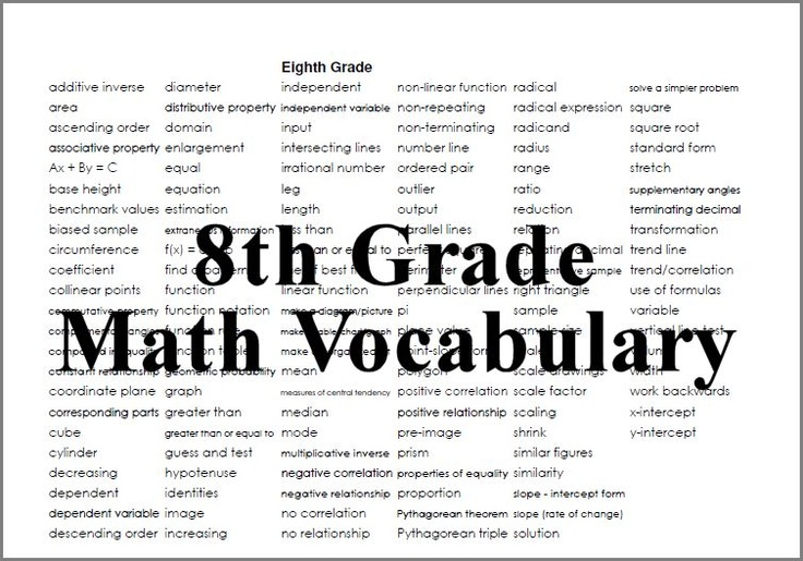 8th grade math vocabulary Check out NYHomeschool as well – Worksheets for 8th Grade Math