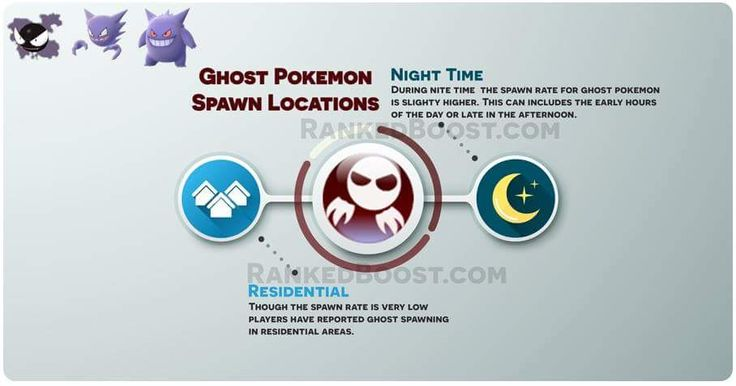 ghost pokemon spawn locations