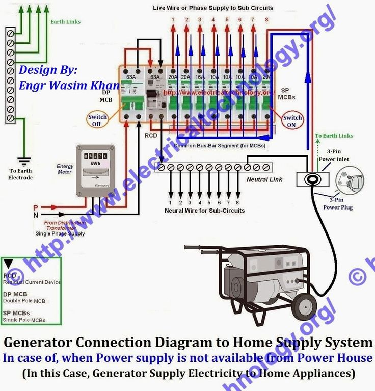 121 best distribution board images on pinterest bricolage Genset Wiring to House connecting generator to house wiring diagram