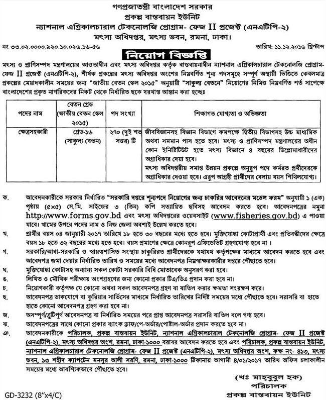 Ministry Of Fisheries & Livestock Job Circular