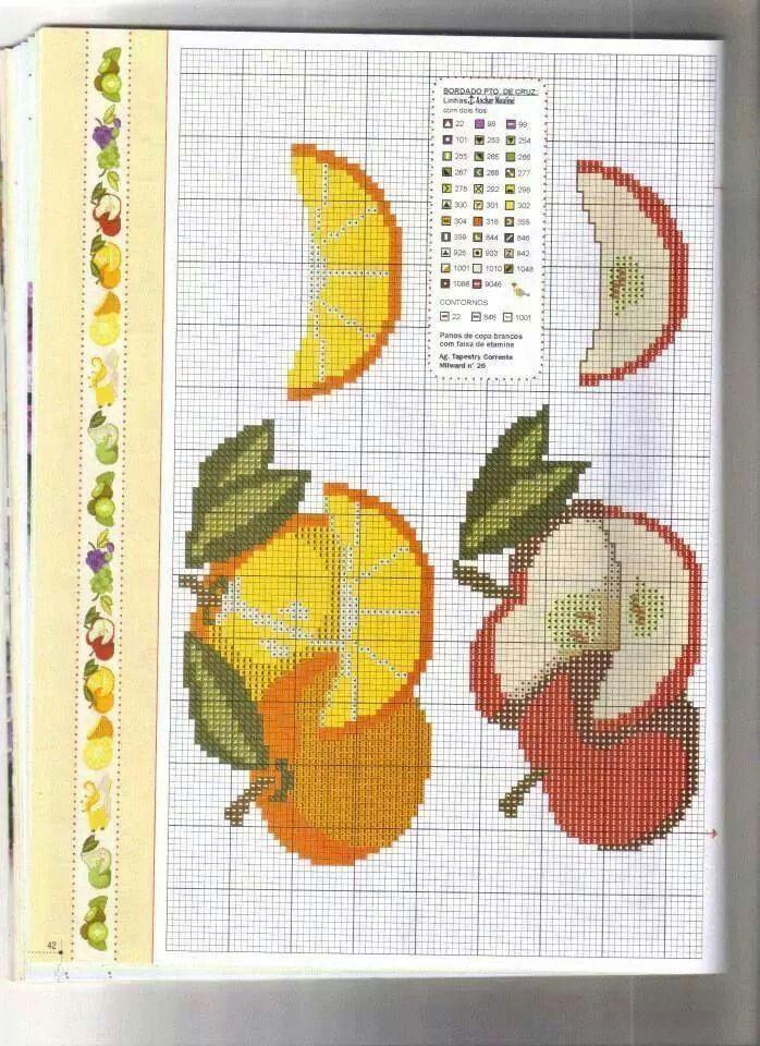 Frutas grafico