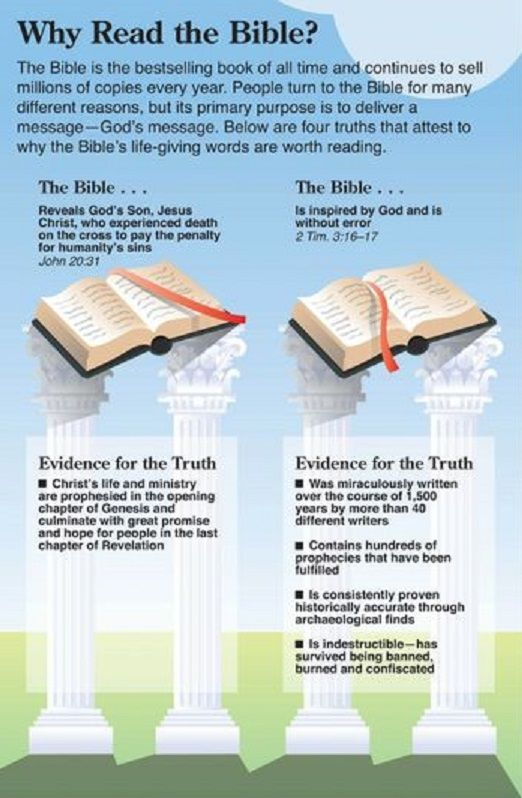 a study of different missions in the holy bible General bible courses  the holy spirit chapter 1: you have friend, holy spirit  chapter 3: the holy spirit helps you pray see more chapters how to study the bible chapter 1: reasons for .