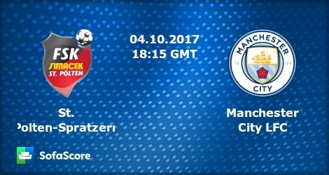 live sport | #UEFA #Women | Polten-Spratzern Vs. Manchester City | Livestream | 04-10-2017