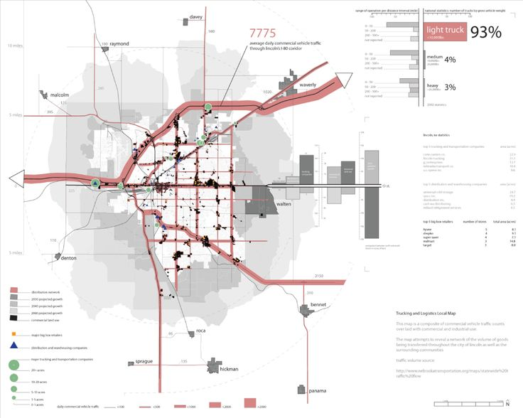 Research + Mappings - Massachusetts Institute of Technology