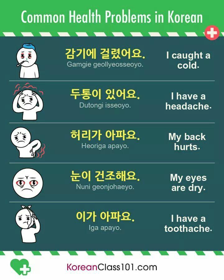 Pin Na Learn Korean