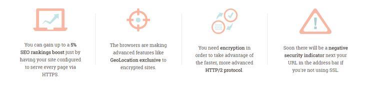 Features of SSL Certificate - Understanding the SSL Cert Properties. #SSL #SSLCertificate #HTTPS #Security #SEO