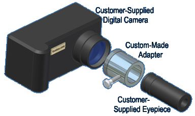 Making Digital Camera Microscope Adapters and links for Digital Photomicrography