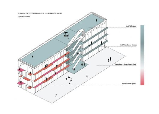 10 best images about e3 habitar trabalhar on pinterest for Architectural space analysis