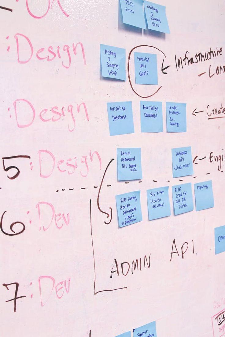 concept, development, launching
