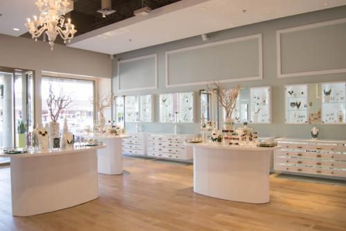 Kendra Scott Houston #HoustonTidbits