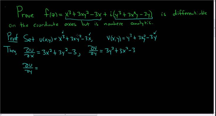 A Function that is Nowhere Analytic but Complex Differentiable Proof