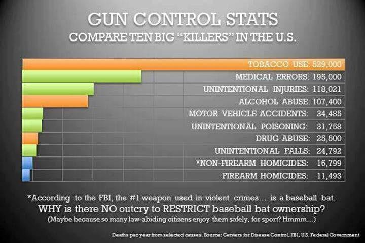 Демократы устроили в Конгрессе США сидячую забастовку из-за закона об оружии - Цензор.НЕТ 3505