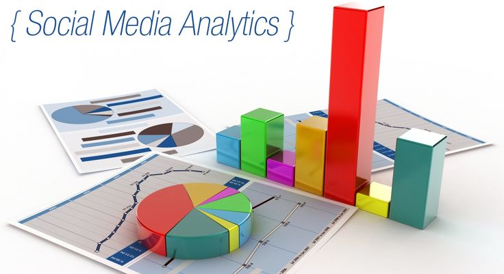 Know on what you are working on social media with the insights and gather data from tools... #socialmedia #analytics and #reportingtools