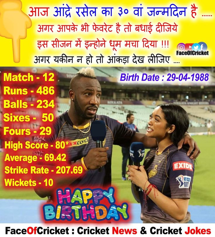 Andre Russell 30th Birthday Face Of Cricket Face