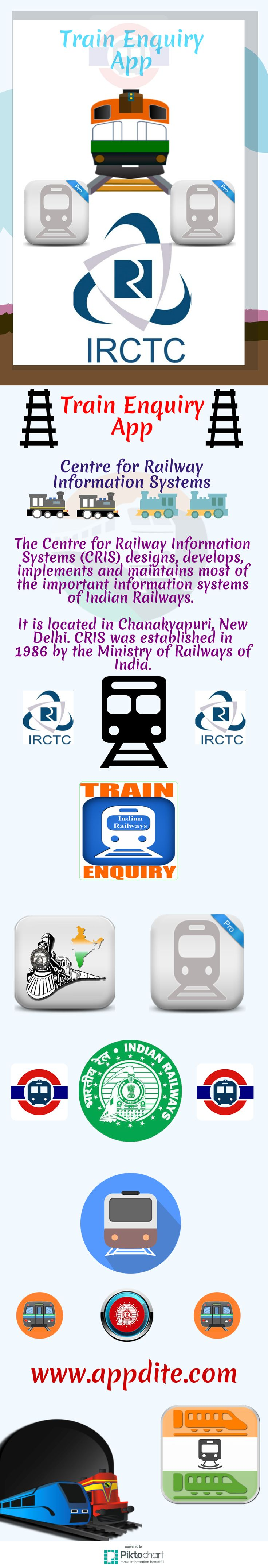 THIS INFOGRAPHY IMAGE TELLS US ABOUT THE TRAIN ENQUIRY APPS...................