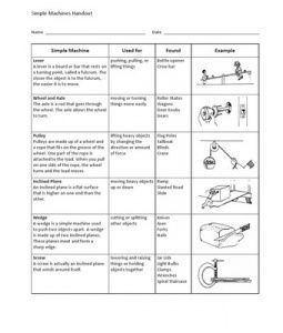Simple Machines Worksheet - Fill in the blanks