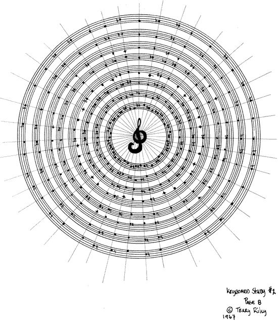 Terry Riley – Dream Music / Keyboard Study #2 (1967)