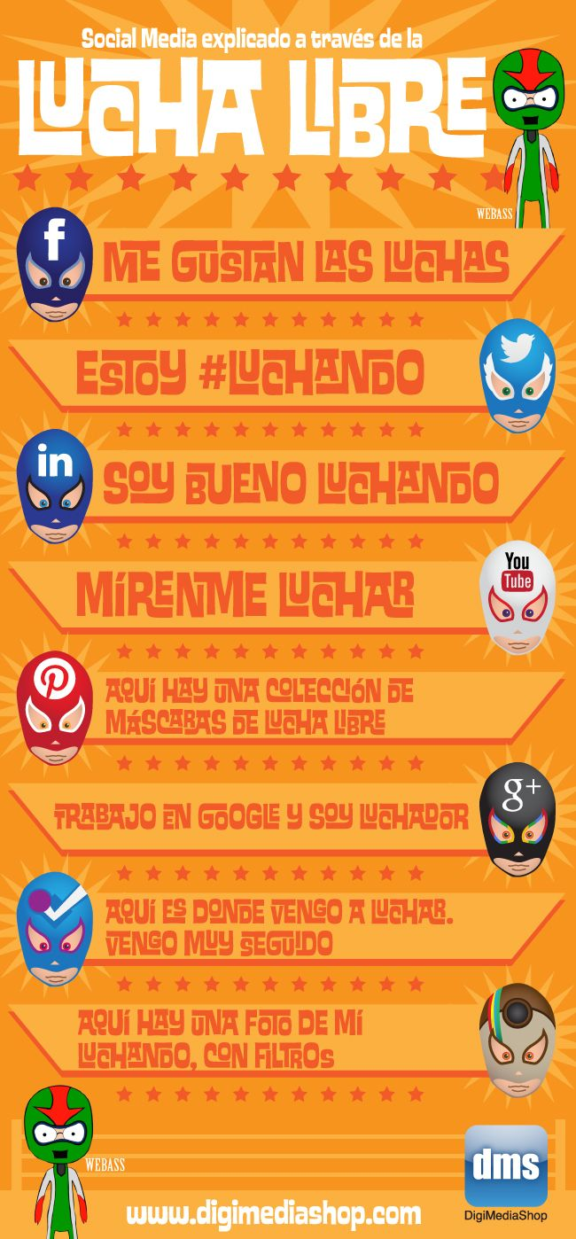 Social Media explicado como la Lucha Libre #infografia
