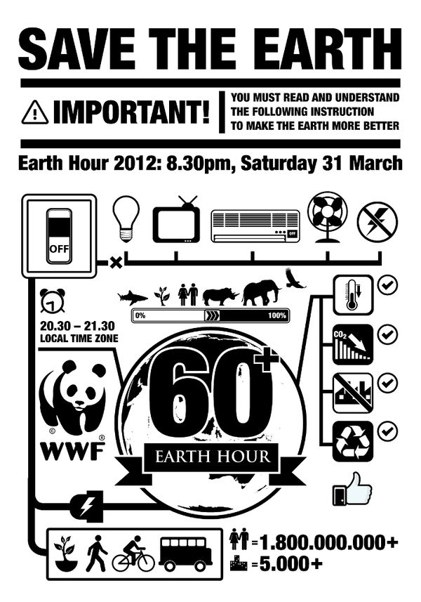 #EarthHour Infographic Tees Submission by Rizki Ratria, via Behance http://ipmplus.vigyanlabs.com/earth_hour_ipmplus.php