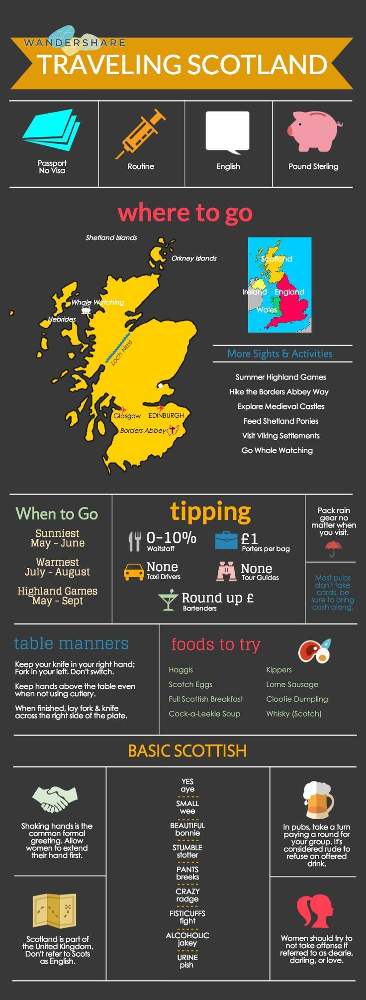 Scotland Travel Cheat Sheet; Sign up at http://www.wandershare.com for high-res image.