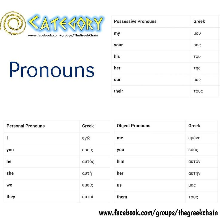 Greek Pronouns - Greek Mnemonic Greek language Greek word Greece Go to The Greek Chain Facebook group to learn 10 words a day right here, https://www.facebook.com/groups/thegreekchain