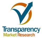 Global Peanut Oil Market: Rising Awareness about Functional Properties of Peanut Oil to Aid Growth, says TMR