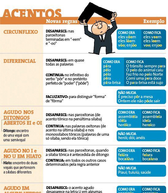 Tabela: Folha Online