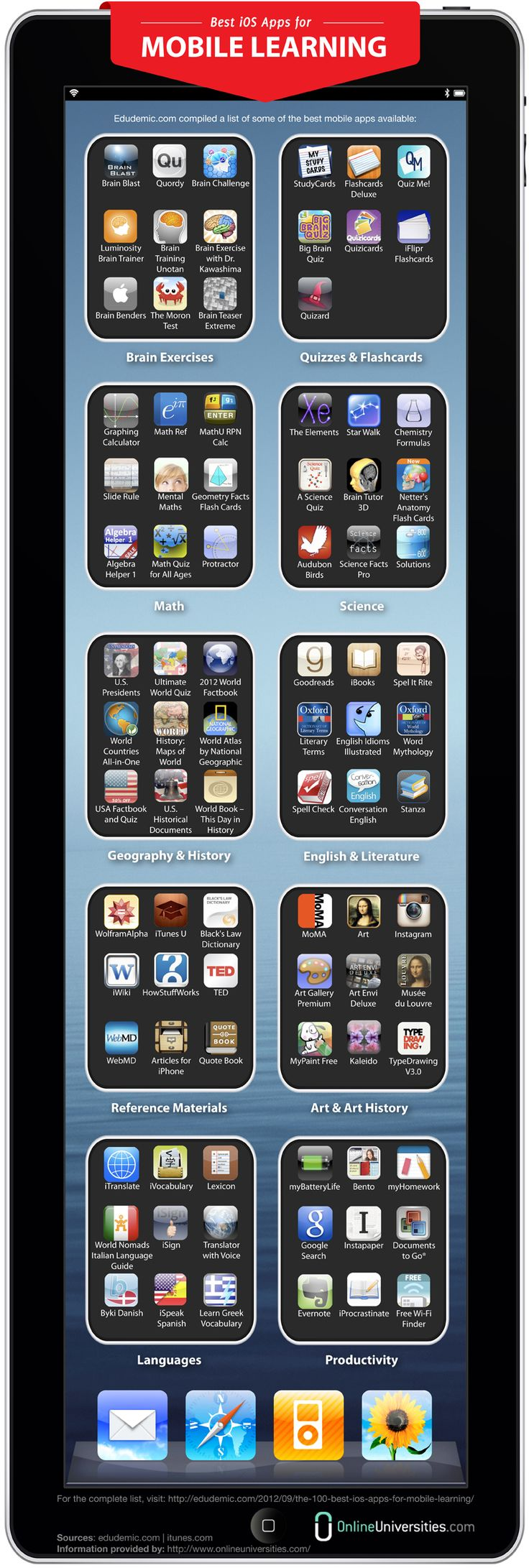 Best iOS Apps For Mobile Learning, Nov 21, 2012  - http://www.makeuseof.com/tag/infographic-best-ios-apps-for-mobile-learning/ #infographic