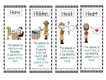 This is an innovation on QAR (Question, Answer, Relationships) and three level guides.The language is so much easier for the students to understand.  Read more about it and pick up some freebies too from my blog posts http://ripperresources.blogspot.com.au/These bookmarks are part of my Detectives 4H reading strategy resource:  http://www.teacherspayteachers.com/Product/Detectives-4H-Here-Hidden-Head-and-Heart-Reading-Comprehension-Strategies-9418374H Reading Strategy bookmarks freebie by…