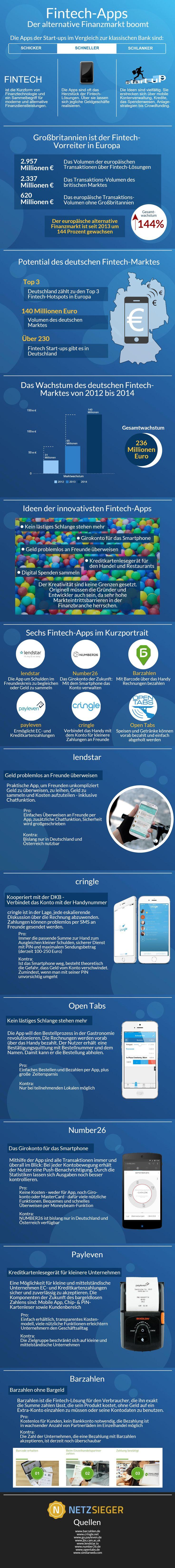 Infografik fintech-apps