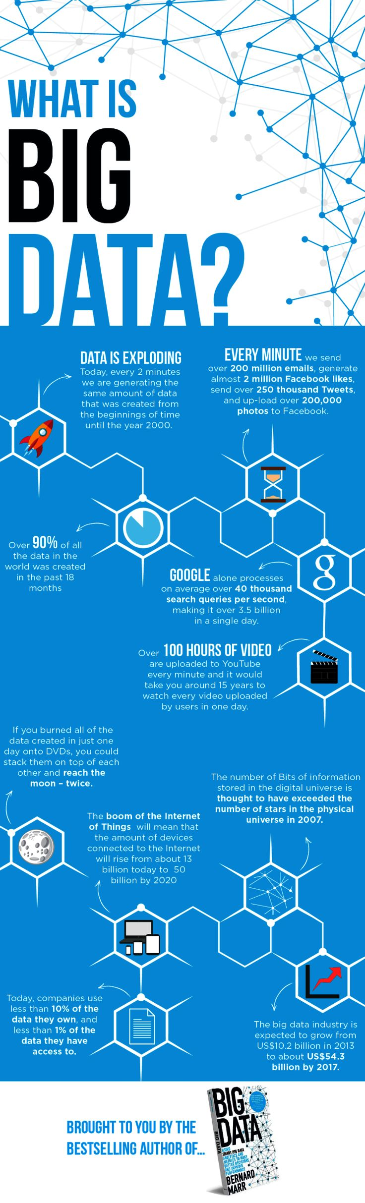 What is big data - Infographics by Bernard Marr - Data Science Central