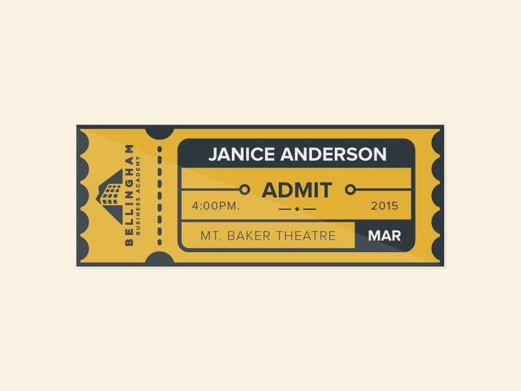 Ticket 2- WIP