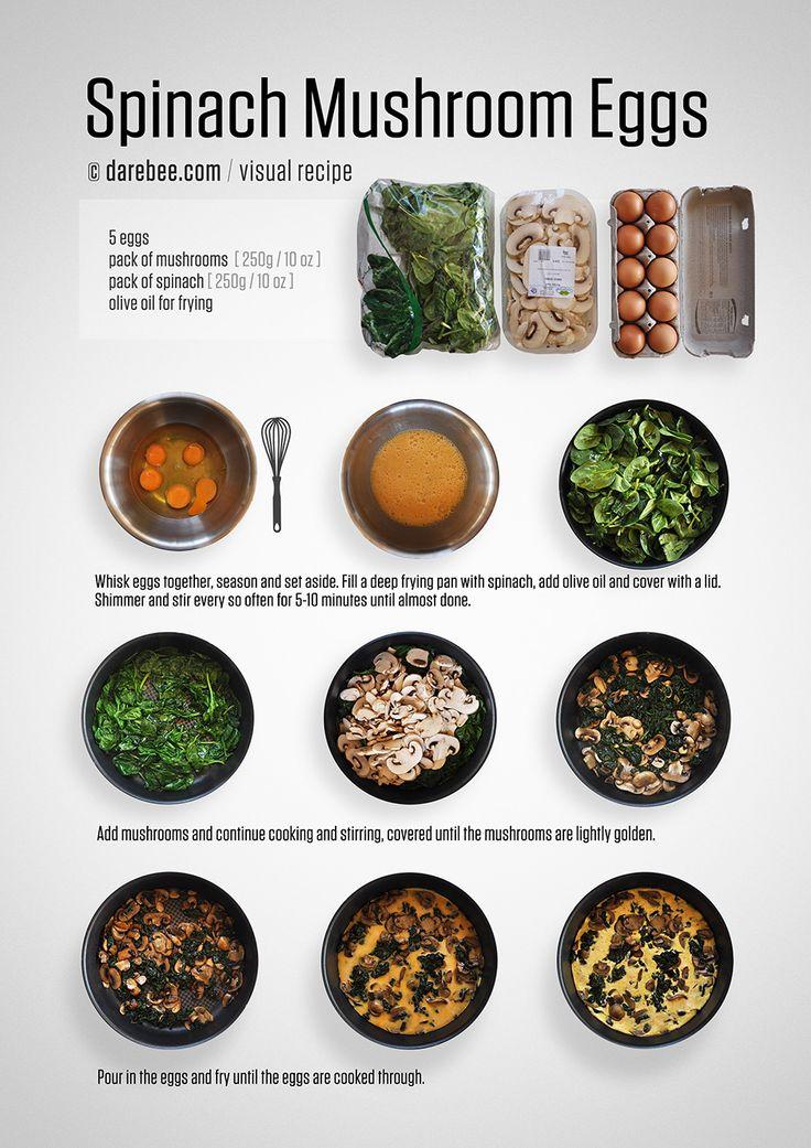 Spinach Mushroom Eggs Recipe