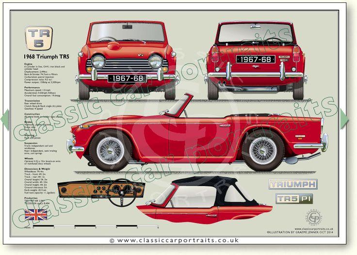 Triumph TR5 1967-68 classic sports car portrait print