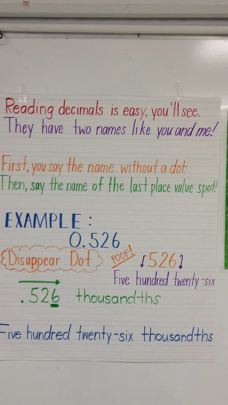 Ordering Decimals from Least to Greatest