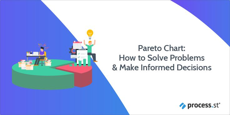 The Pareto Chart How To Solve Problems Make Informed Decisions En 2020