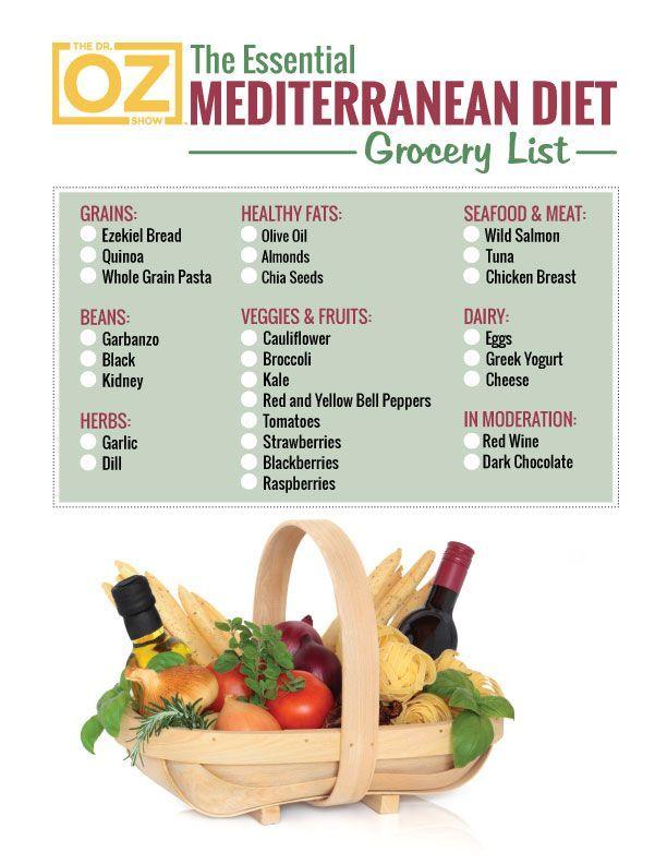 The Monday Dieter Essential Mediterranean Diet Grocery List | The Dr. Oz Show #MediterraneanDiet