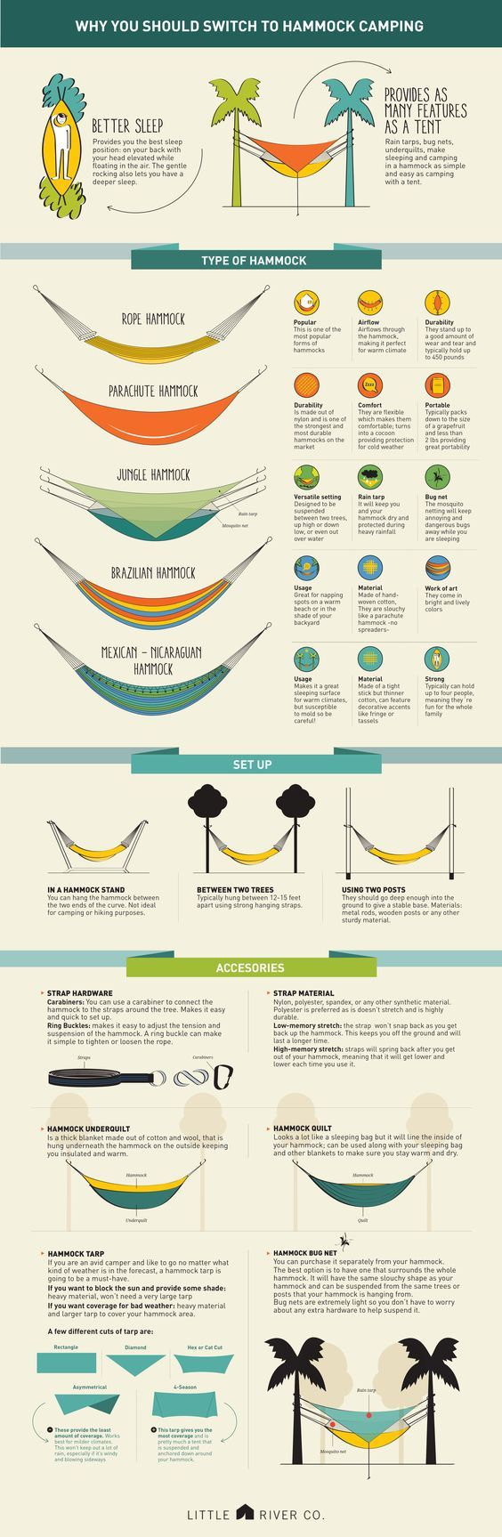 Different Types Of Hammocks |Useful Hammock Accessories – There are a variety of different types of hammocks and useful hammock accessories for you to use.