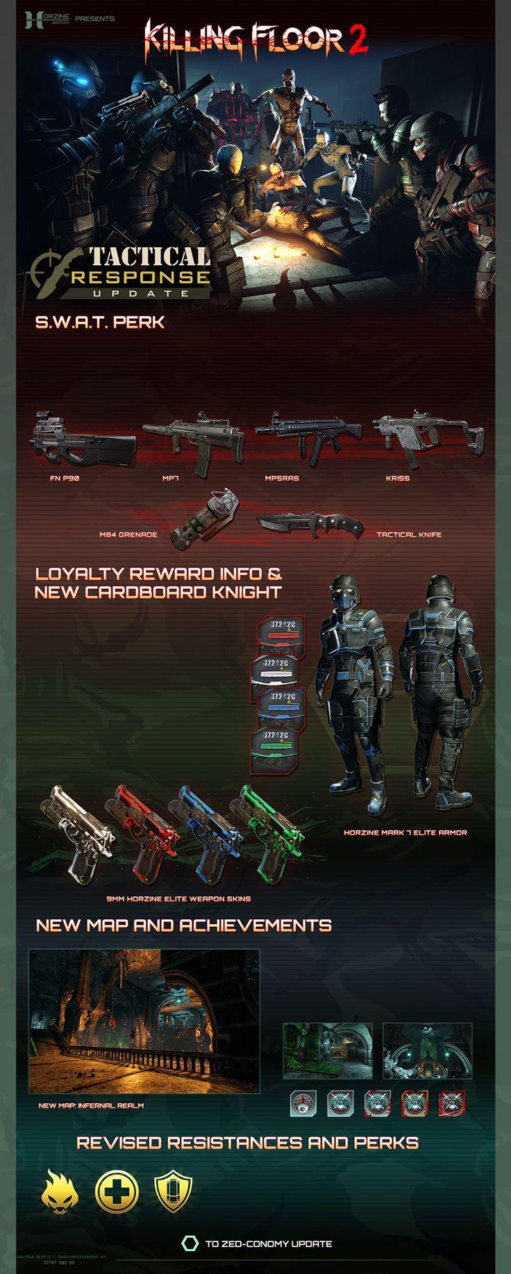 Killing Floor 2 Tactical Response Update   https://www.leddancefloor.info