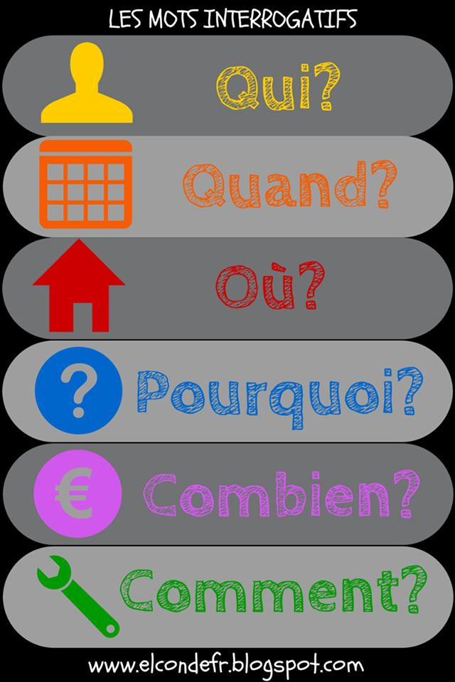 "Oooh! Love this sign for question words, a.k.a. ""les mots interrogatifs"""