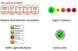 Le code couleur, l'information nutritionnelle la plus efficace